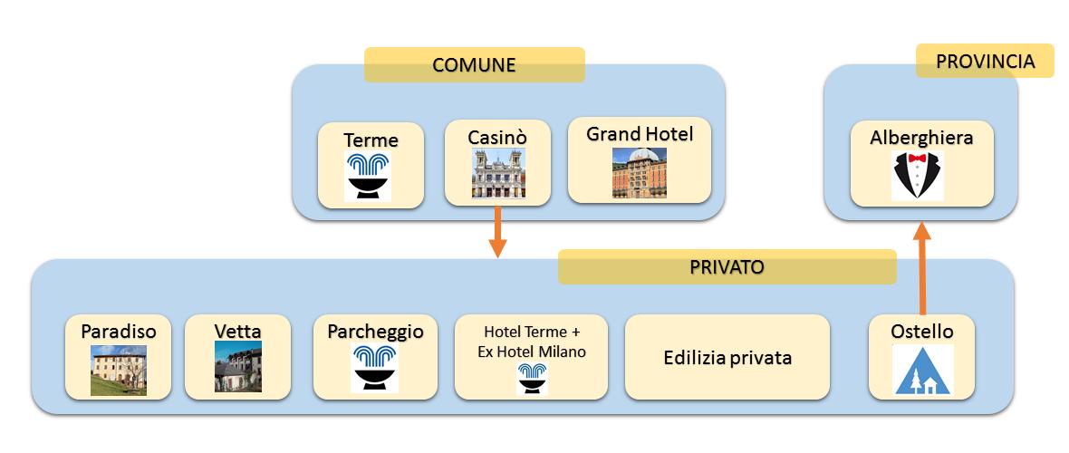 schema2010