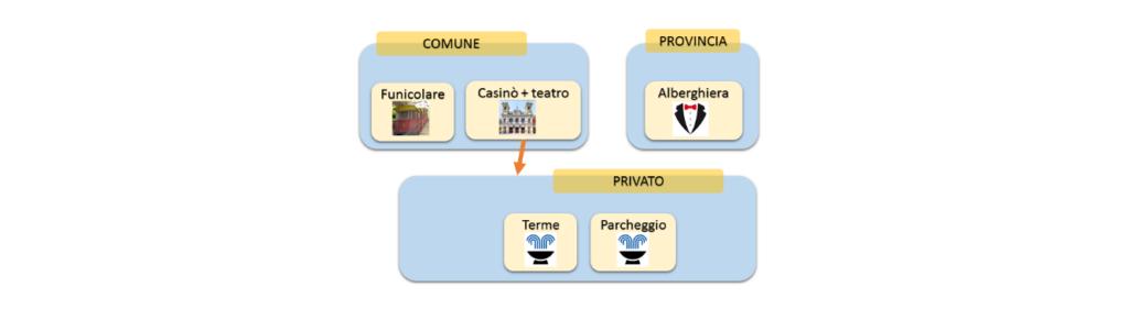 schema2016ridotto